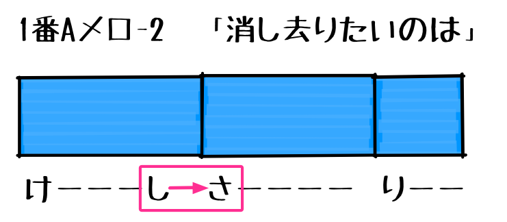 2.1.2 Aメロ 2 マーク付き