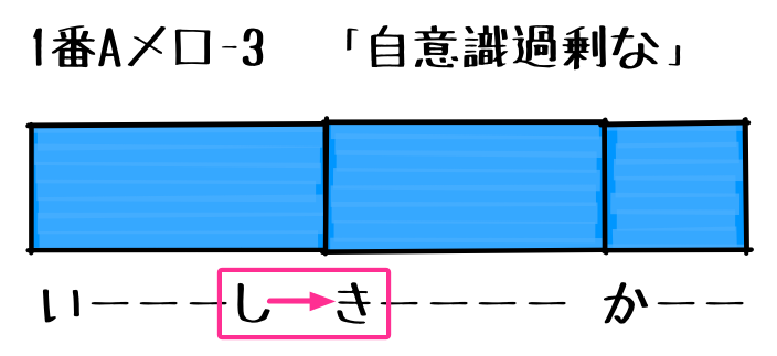 2.1.3 Aメロ 3 マーク付き