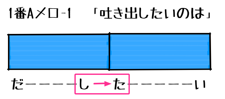 2.1.1 Aメロ 1 マーク付き