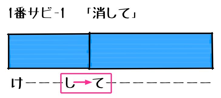 2.1.4 サビ 1 マーク付き