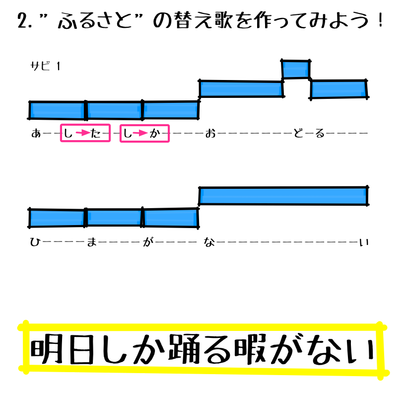 3.1 課題 2 マーク付き