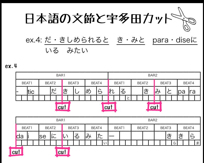 2.1.1 日本語の文節と宇多田カット 2