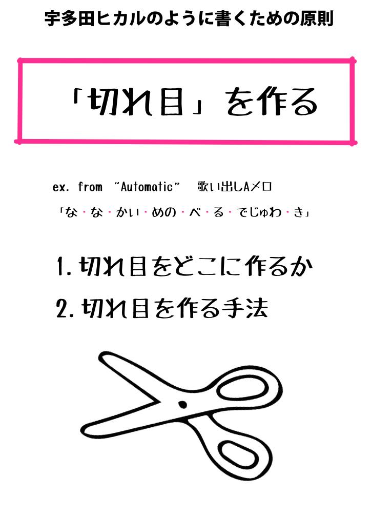 2 宇多田ヒカルのように書くための原則