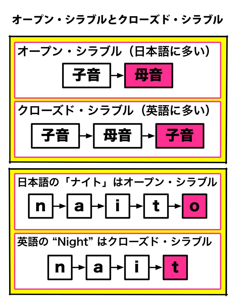 "SEKAI NO OWARI ""Dragon Night"" ..."